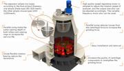 Grinding mill/ Hyper Pressure V Type Grinder